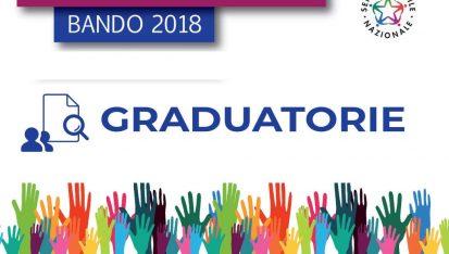 HD_spes_servizio_civile_bando2018-graduatorie